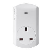 Devolo Home Control Smart Metering Plug