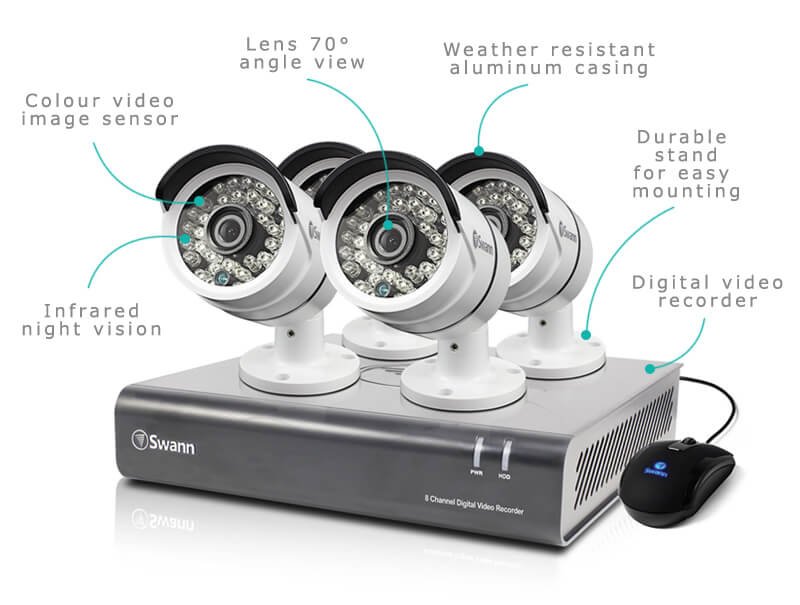 swann pro series hd 1080p manual