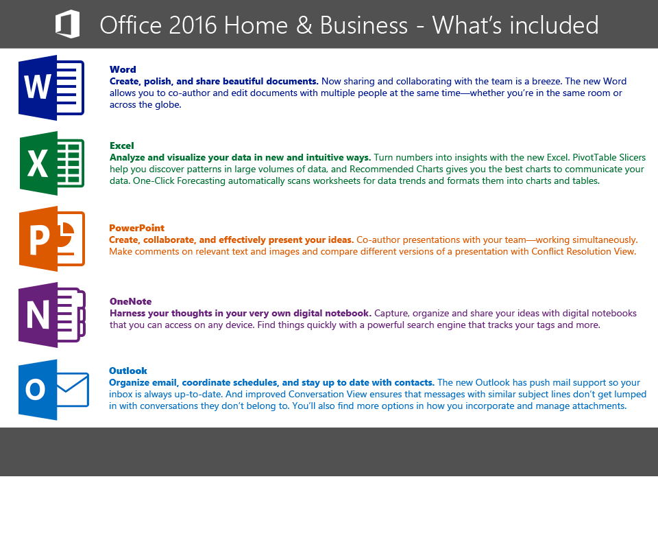 Microsoft Office Home & Business 2016 - Electronic Download