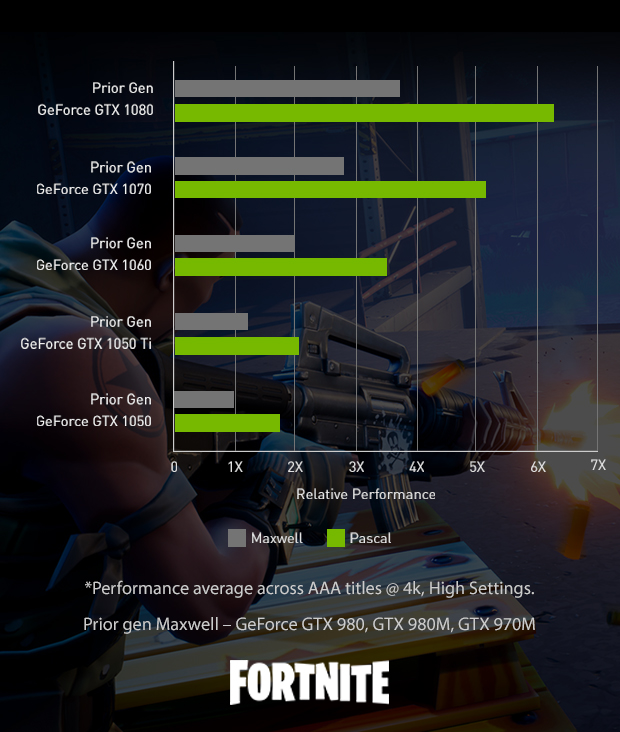 Nvidia Ultimate Gaming Laptops   Laptops Direct