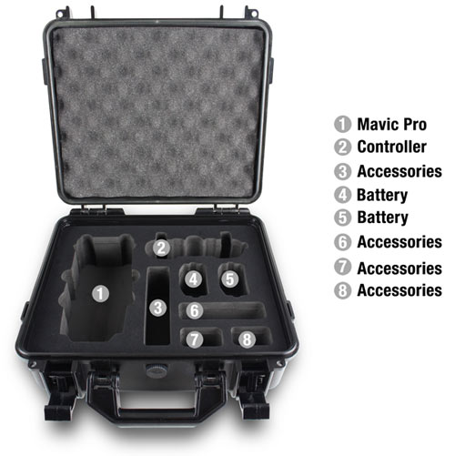 ProFlight PFHCM01 hardshell case for DJI Mavic Pro