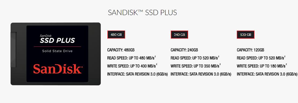 Sandisk Plus 2 5