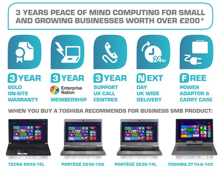 Toshiba Recommends For SMB