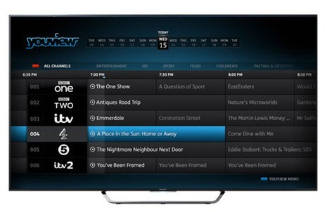 Freeview and Youview